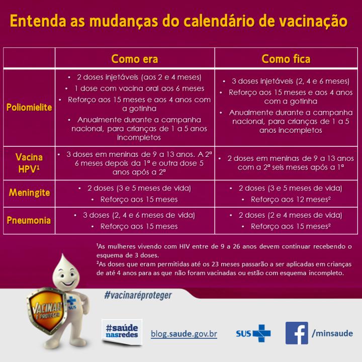 Calendário_de_vacinação_atualização_TABELA